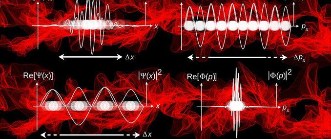 Le temps de la mécanique quantique